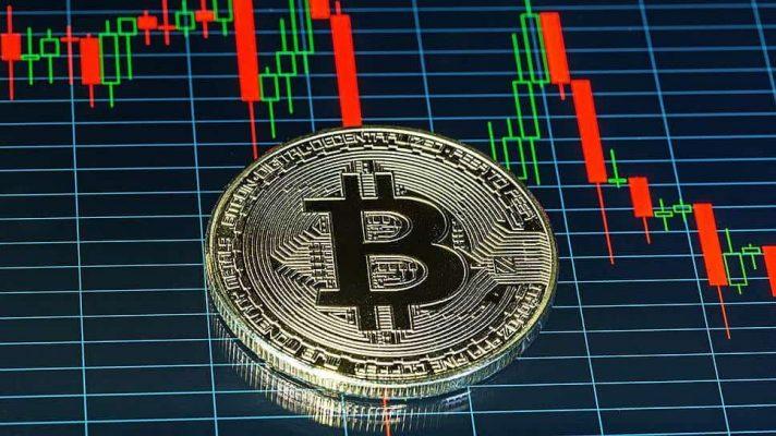 ТОП-15 лучших криптовалютных бирж